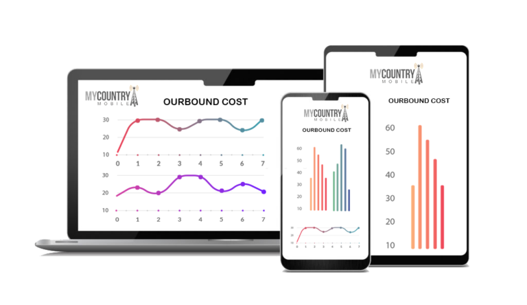 outboundcost